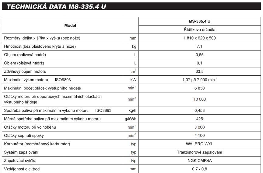 Technické parametry modelu MS335.4U