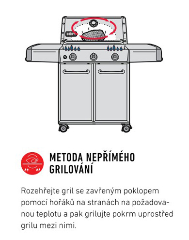Metoda neprimeho grilovani_grily na plyn