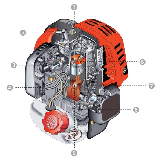 4-taktní motory Dolmar Mini